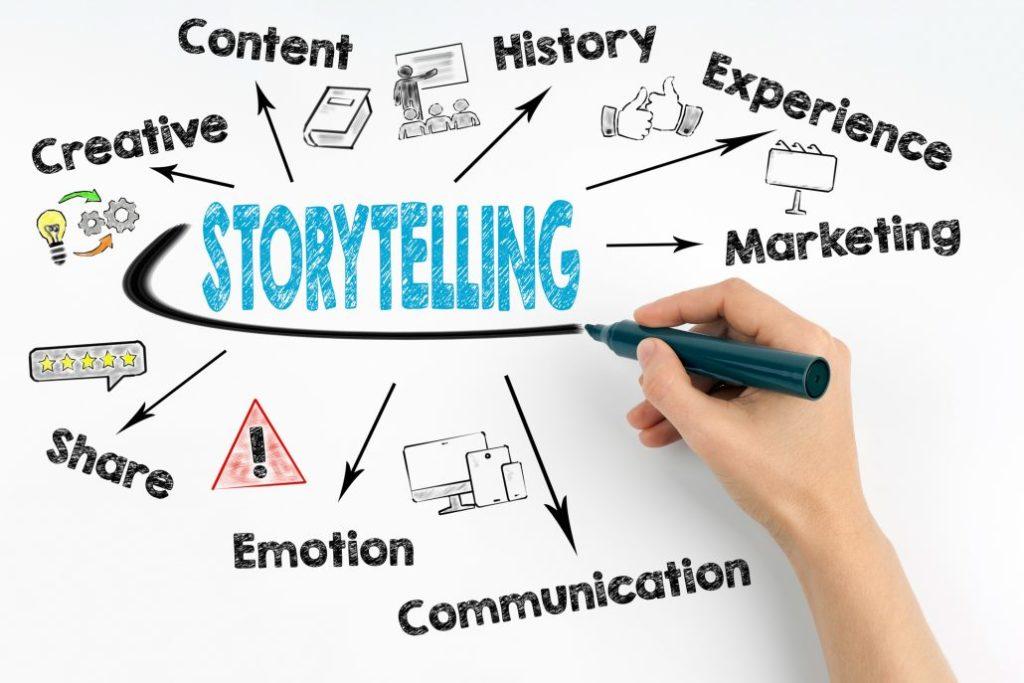 Les éléments à prendre en compte pour réaliser un storytelling