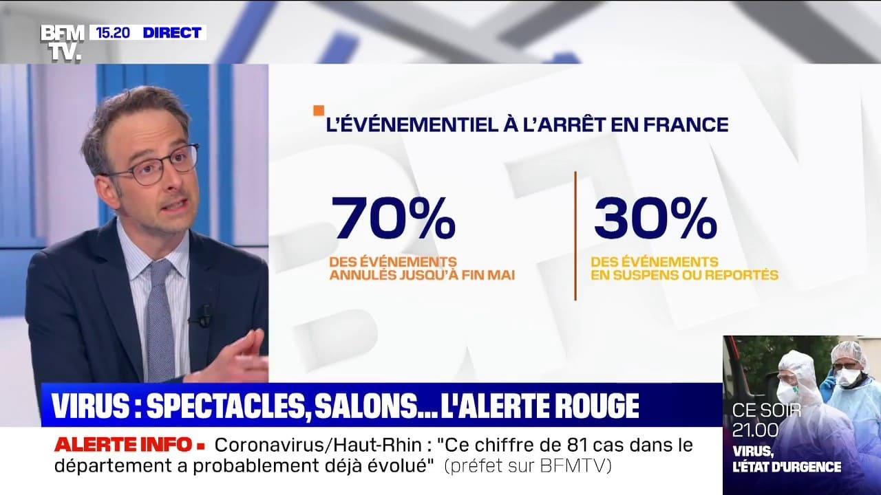 L'événementiel à l'arrêt en France face à la crise du COVID19 : 70% des événements annulés en début d'année 2020, le reste reporté.